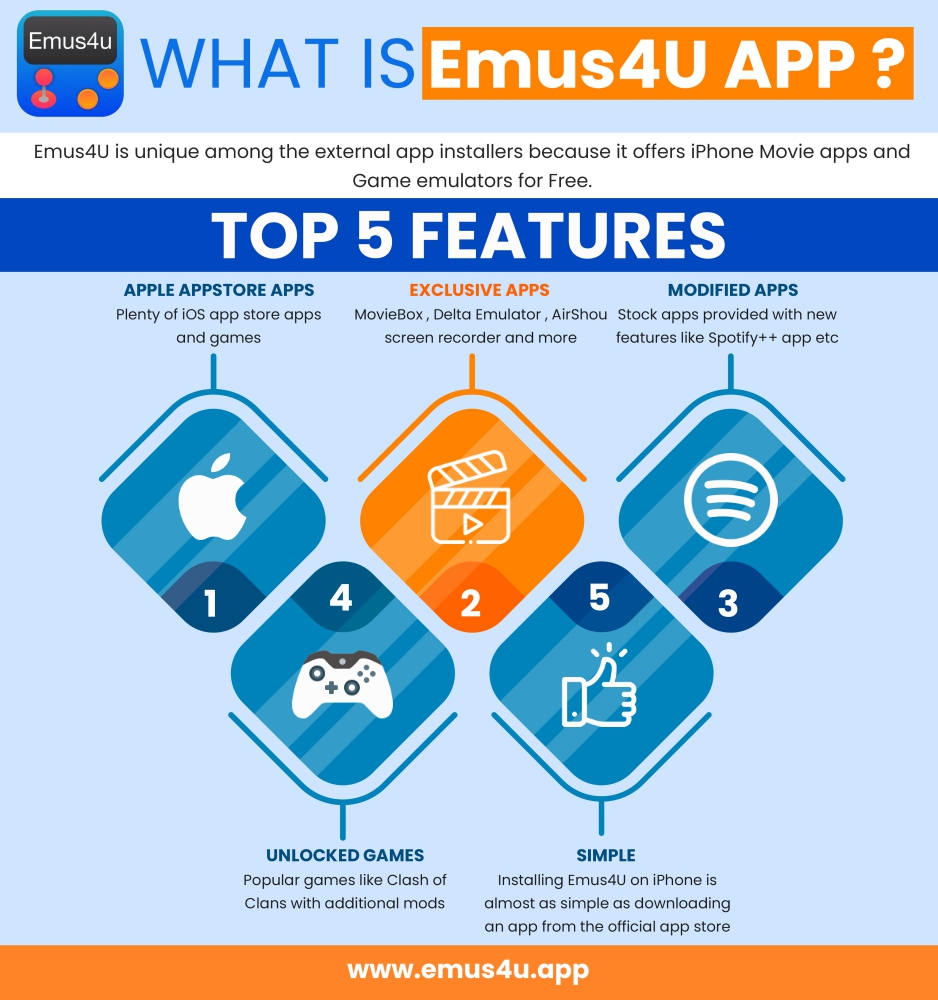 emus4u app features