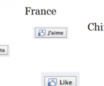 facebook like button in different languages