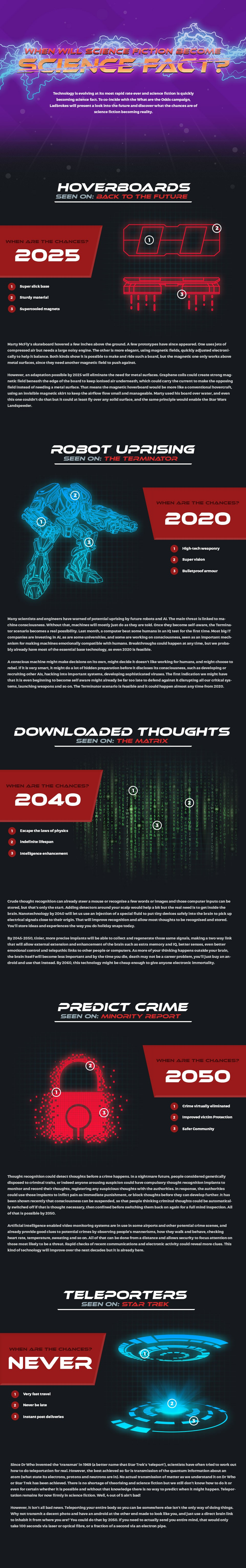 science-fiction-infographic